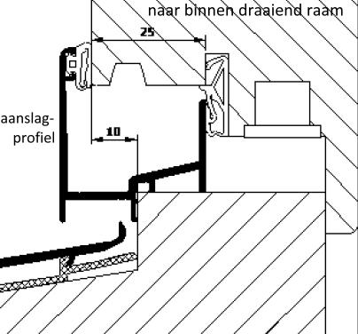 Chapter5 further Aanslag in addition Architects Cad together with Home together with Bimetallic Thermometer. on mechanical
