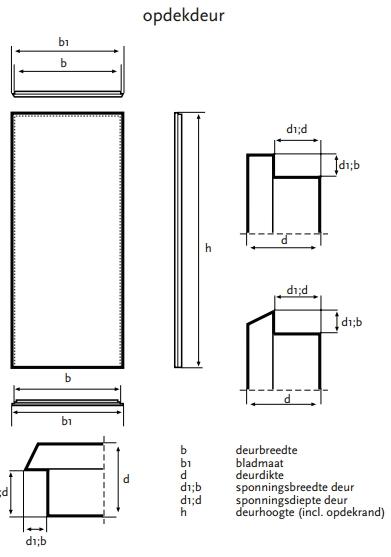 Uitzonderlijk deuren, opdekdeur, stompe deur KH55