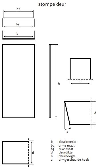 Vaak deuren, opdekdeur, stompe deur PN75
