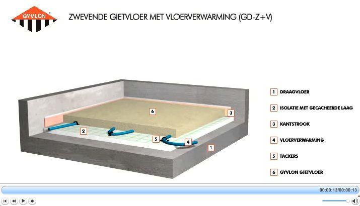 gietvloer_3_dekvloer_online_vloeradviseur_www_gyvlon_nl.jpg