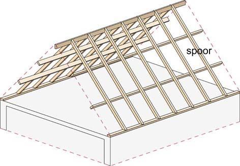 Roofing Pictures zeer fraaie kapconstru...