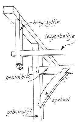 Uilenbord bouwtekening
