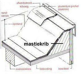 opstand plat dak