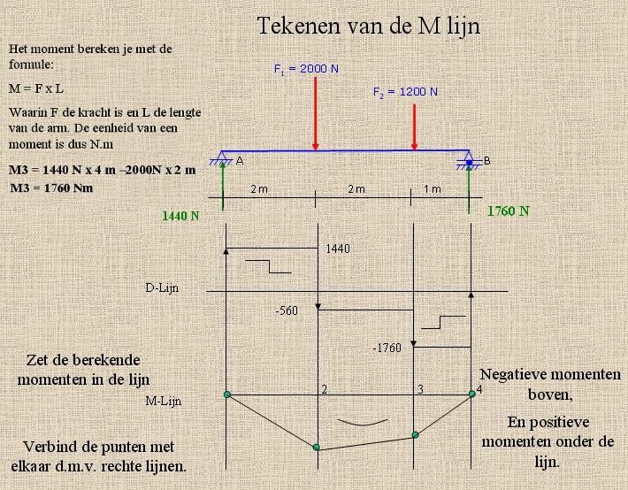 ��n�y.��nl�d%_momentenlijn