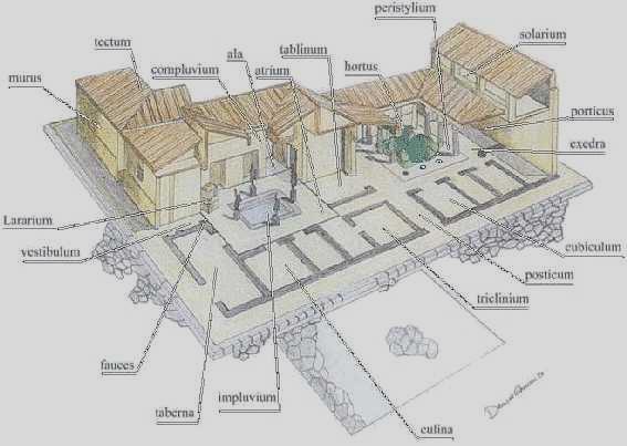 Extreem romeinse bouwkunst @UJ62