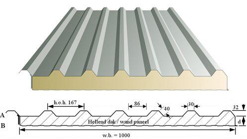 zonnepaneel ( pv-paneel ) solartherm van unidek ; klik voor groter ...: www.joostdevree.nl/shtmls/sandwichelement.shtml