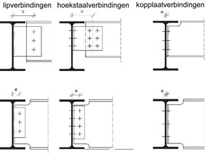 Staalverbinding