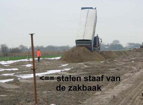 zakbaak_2_meetinstrument_www_boskalis_nl.jpg