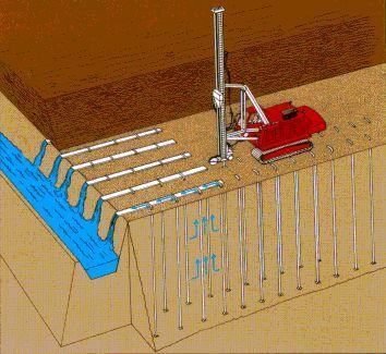 Verticale drainage berekenen