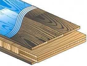 Zwevende dekvloer zwevende vloer